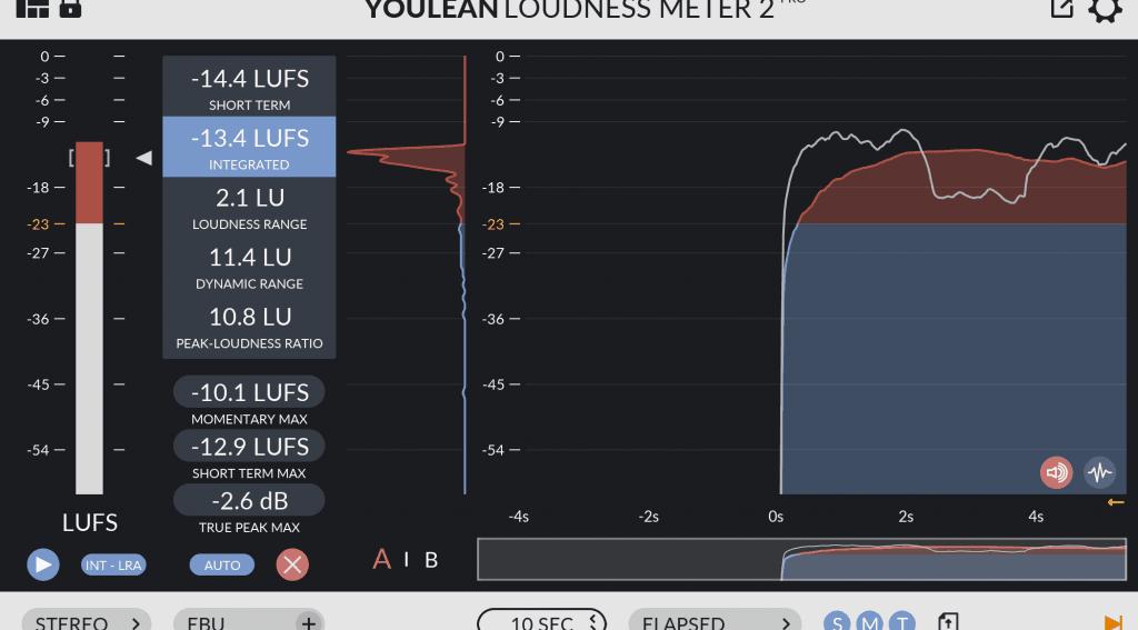 LUFS metering