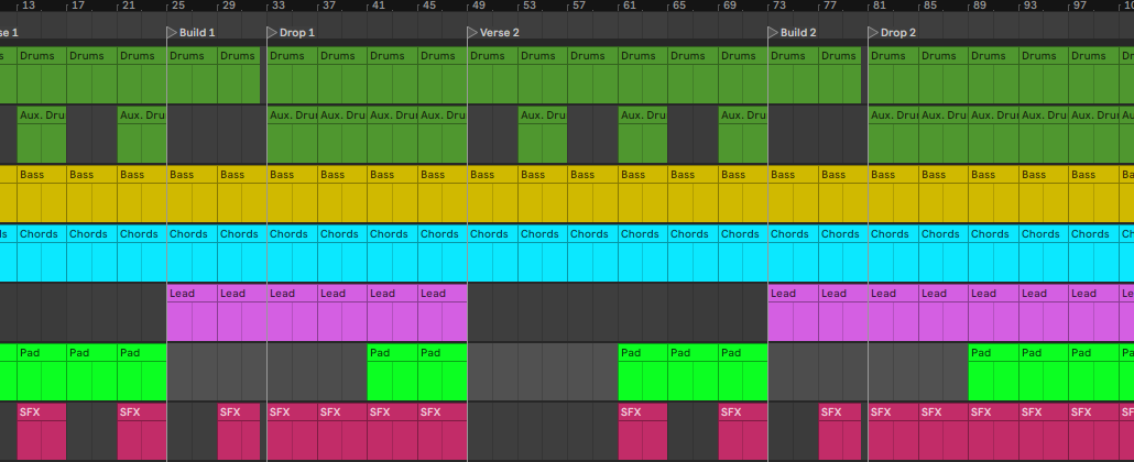EDM Song Structure - Starging with a Drop 5