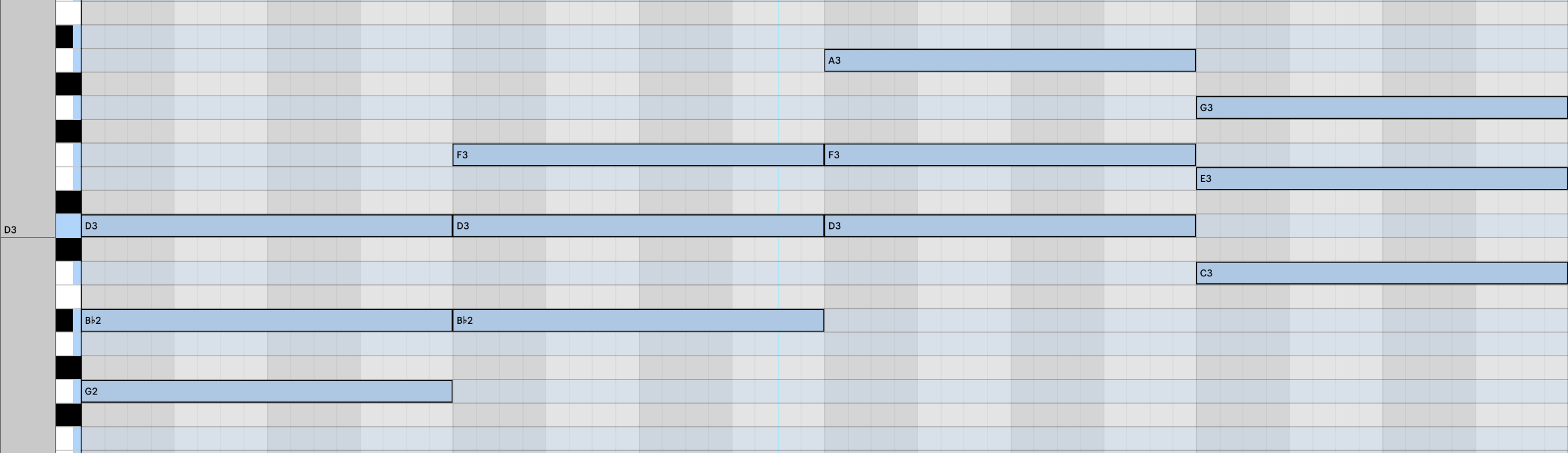 chord progression (iv VI v VII)