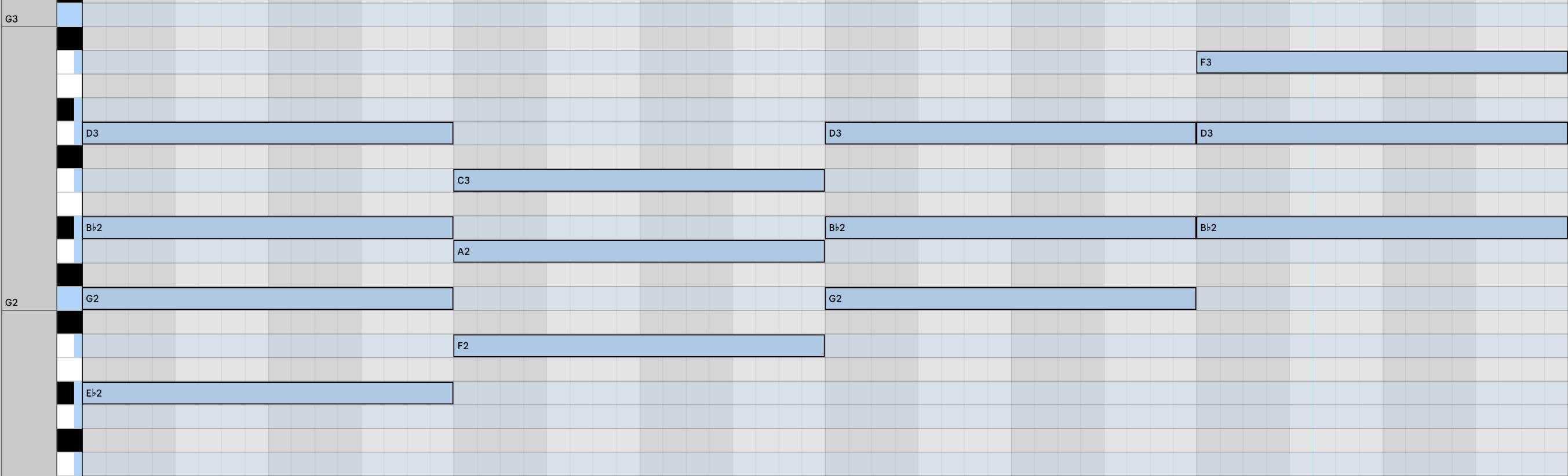 chord progression (VI7 VII i III)